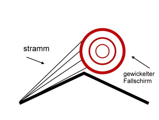 strammer Fallschirm