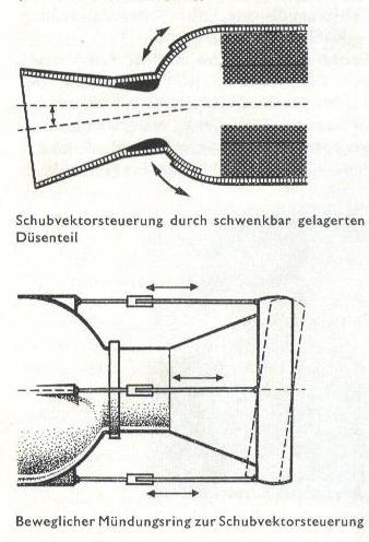 Strahlruder2